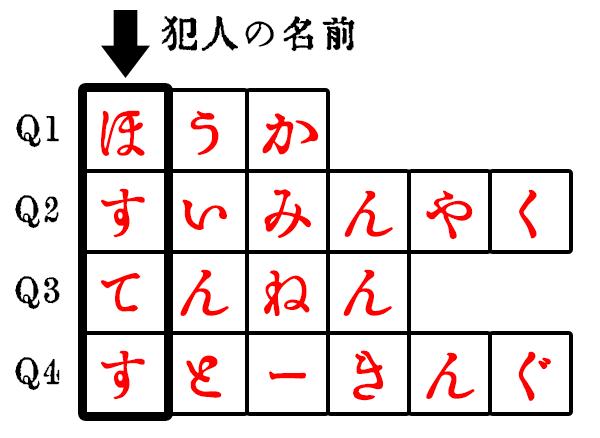 クロスワード